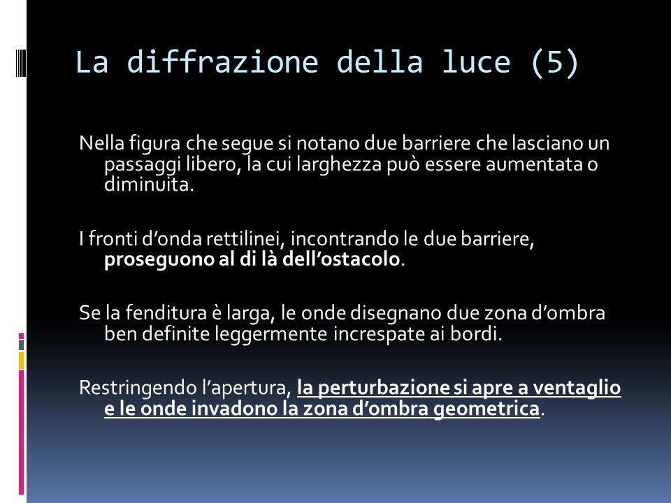 La diffrazione della luce (5)