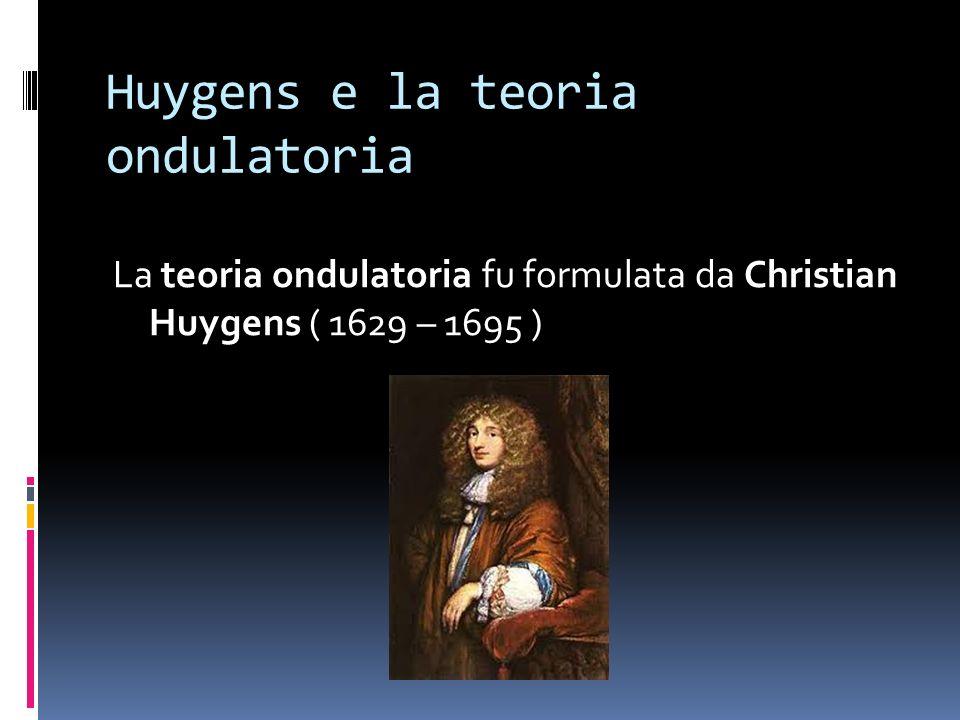 Huygens e la teoria ondulatoria