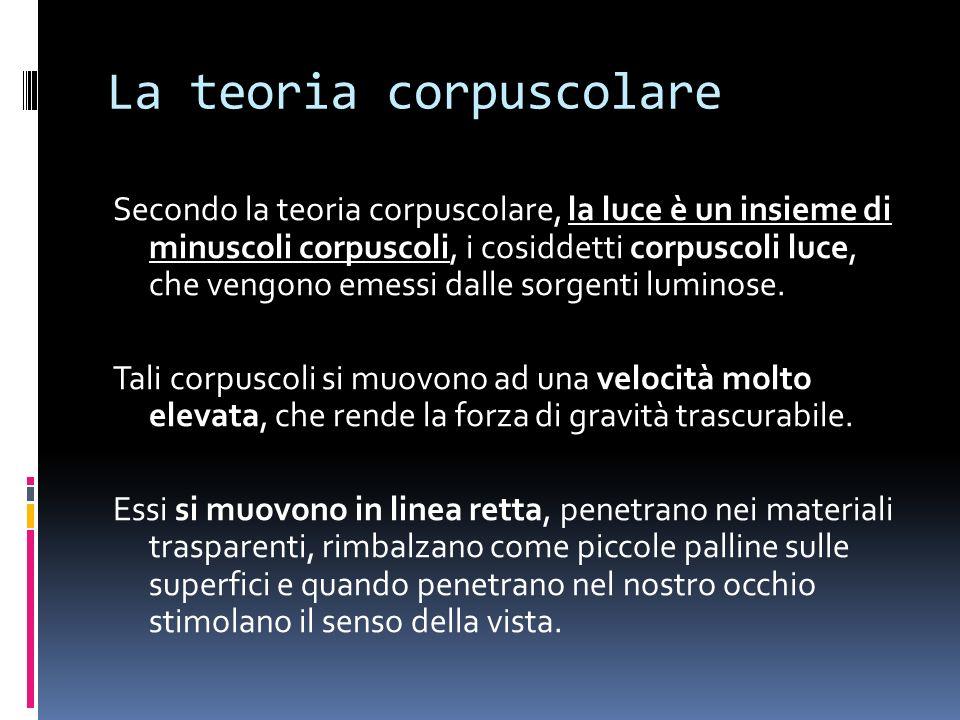 La teoria corpuscolare