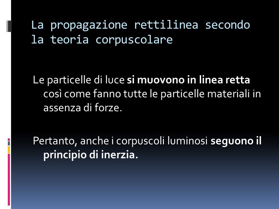 La propagazione rettilinea secondo la teoria corpuscolare