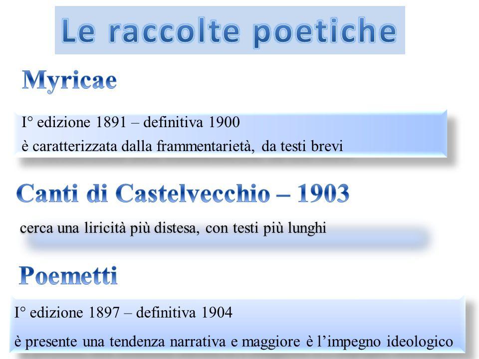 Canti di Castelvecchio – 1903