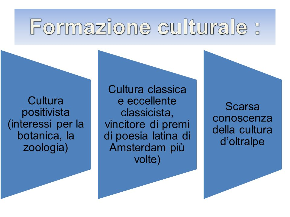 Formazione culturale :
