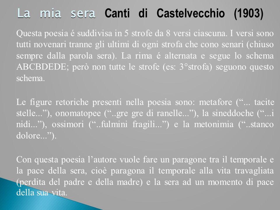 La mia sera Canti di Castelvecchio (1903)