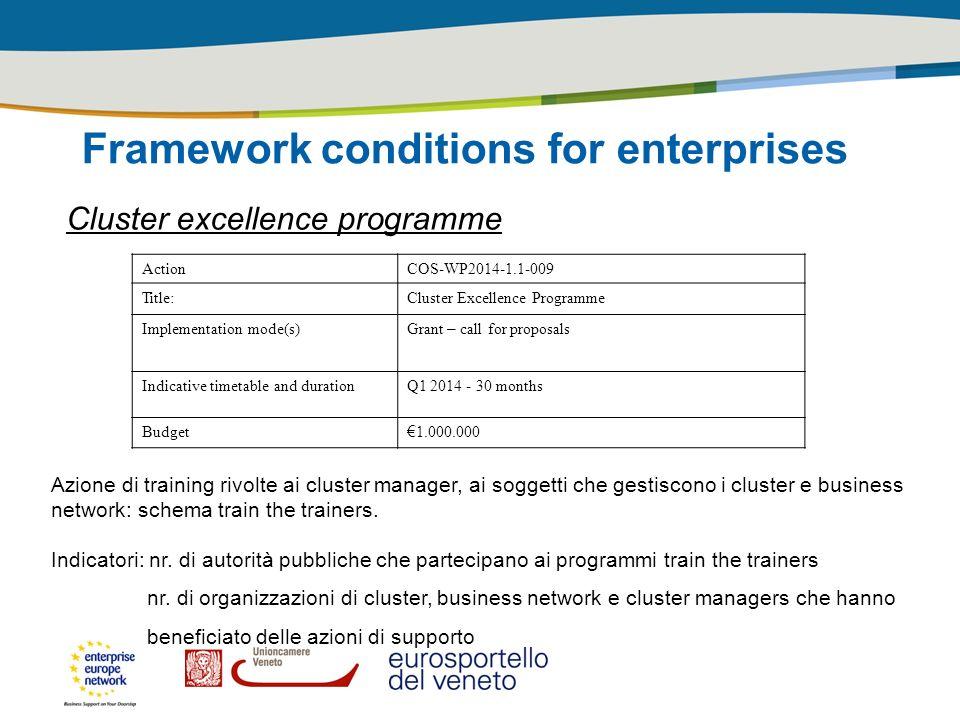 Framework conditions for enterprises