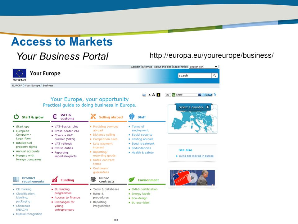 Access to Markets Your Business Portal