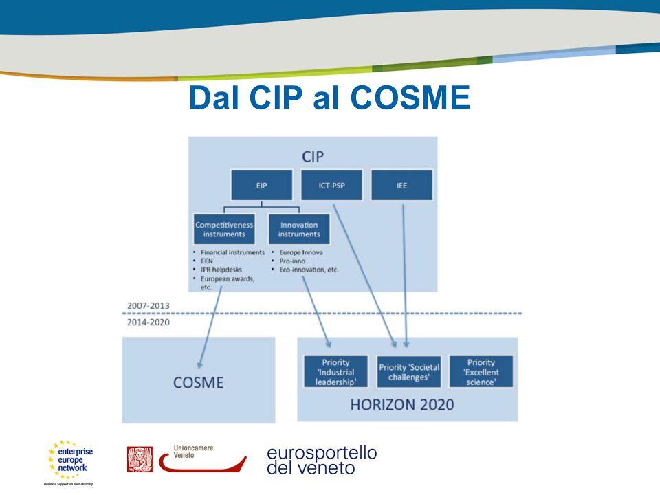 Dal CIP al COSME