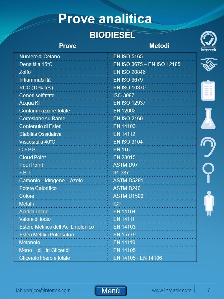 Prove analitica BIODIESEL Menù Prove Metodi Numero di Cetano