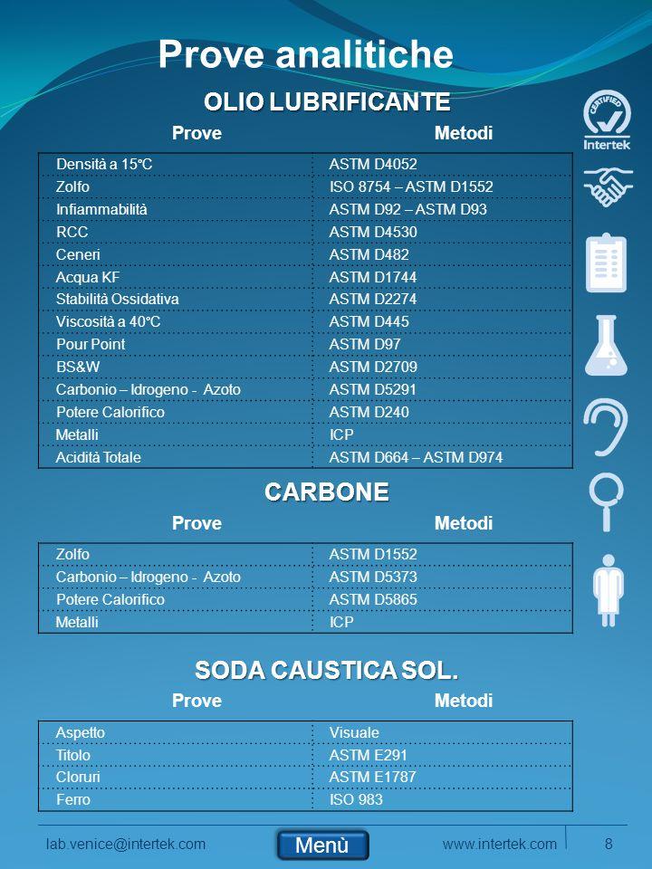 Prove analitiche OLIO LUBRIFICANTE CARBONE SODA CAUSTICA SOL. Menù