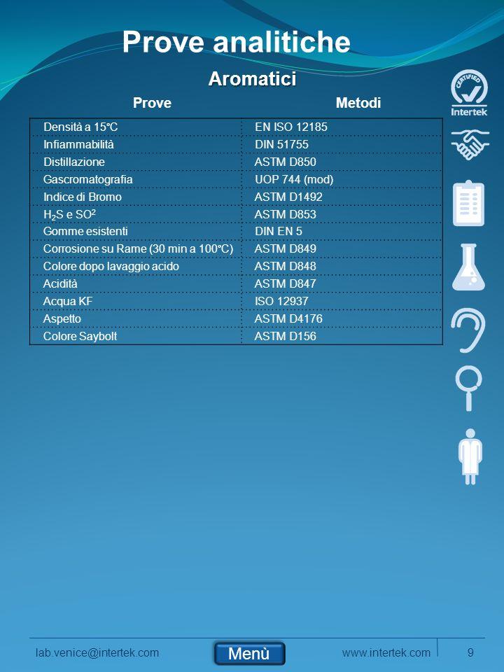 Prove analitiche Aromatici Menù Prove Metodi Densità a 15°C