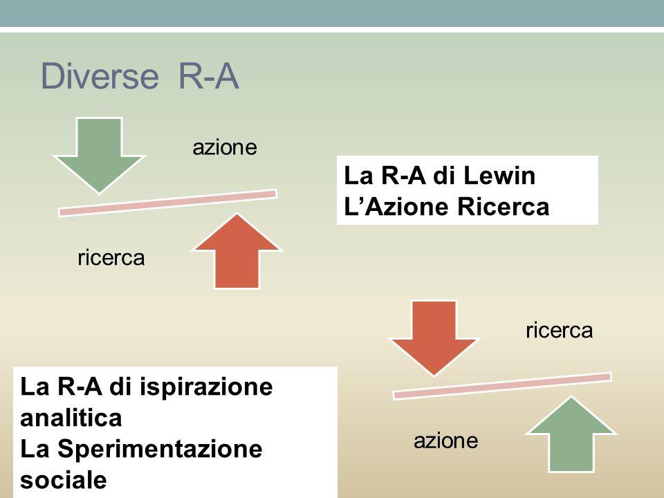 Diverse R-A La R-A di Lewin L'Azione Ricerca