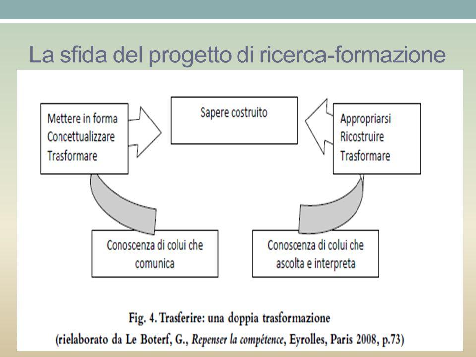 La sfida del progetto di ricerca-formazione