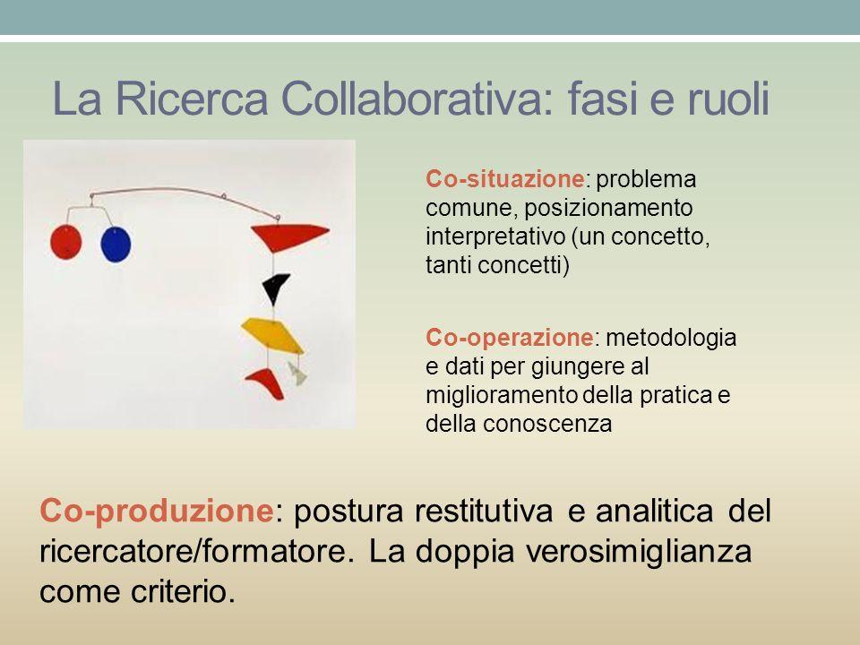 La Ricerca Collaborativa: fasi e ruoli