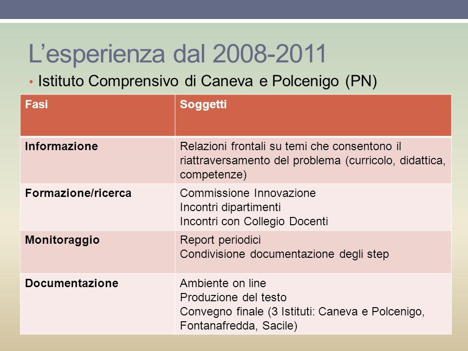 L'esperienza dal 2008-2011 Istituto Comprensivo di Caneva e Polcenigo (PN) Fasi. Soggetti. Informazione.