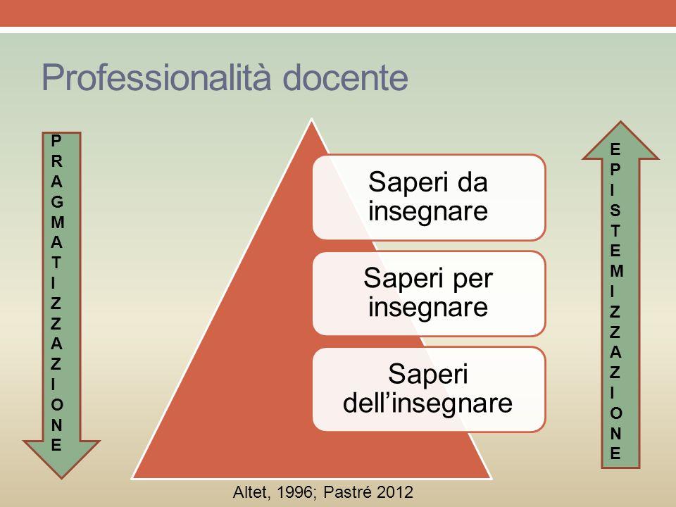 Professionalità docente