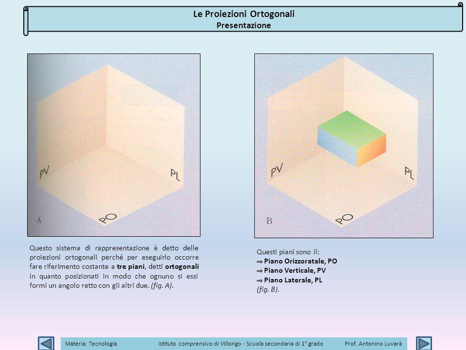 Le proiezioni ortogonali ppt scaricare for 30x30 piani di piani a 2 piani