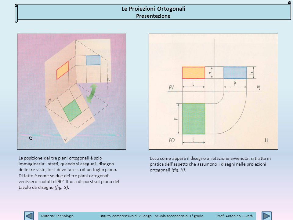 le proiezioni ortogonali ppt scaricare