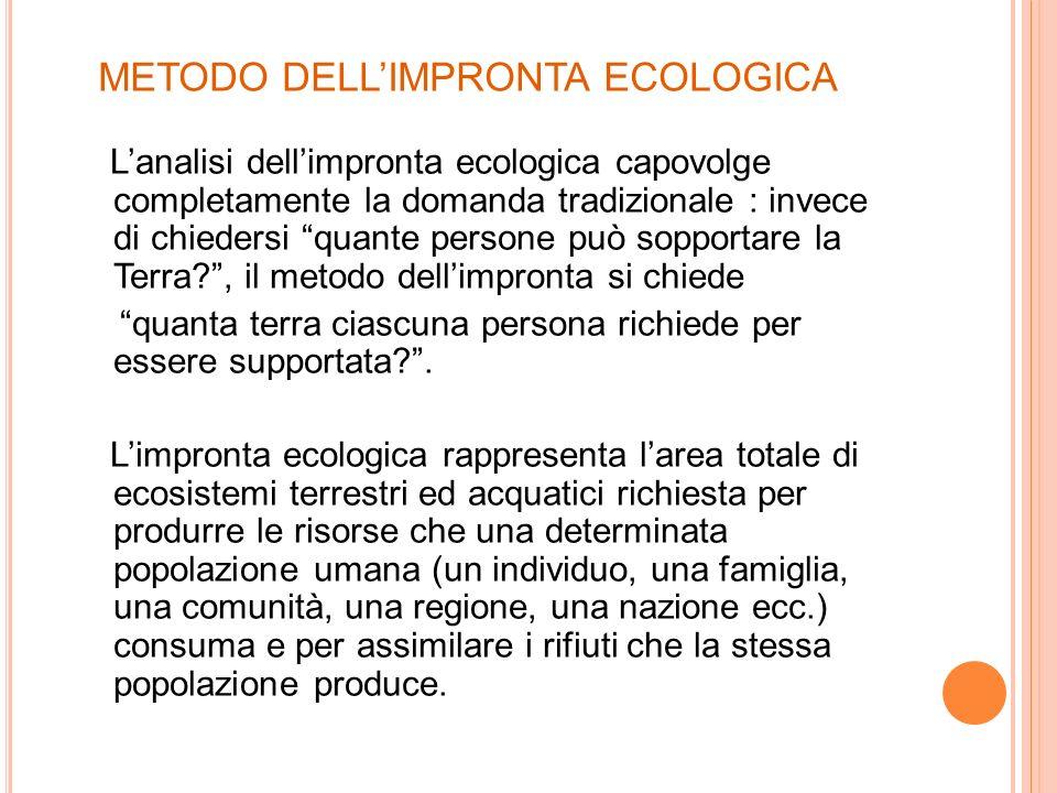 METODO DELL'IMPRONTA ECOLOGICA