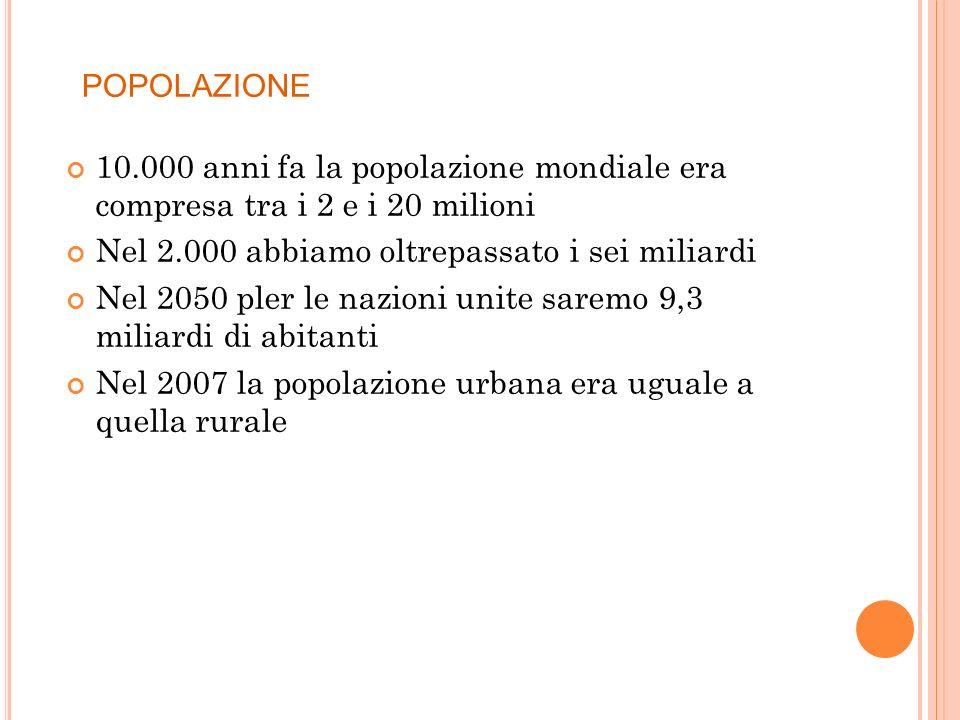 popolazione 10.000 anni fa la popolazione mondiale era compresa tra i 2 e i 20 milioni. Nel 2.000 abbiamo oltrepassato i sei miliardi.