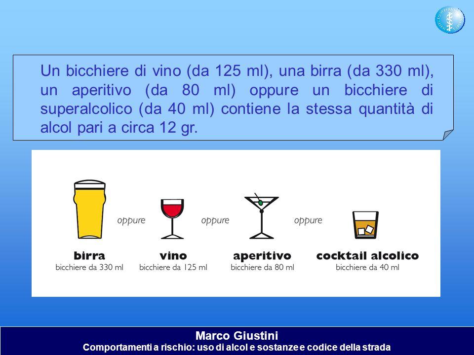 Comportamenti a rischio: uso di alcol e sostanze e codice della strada