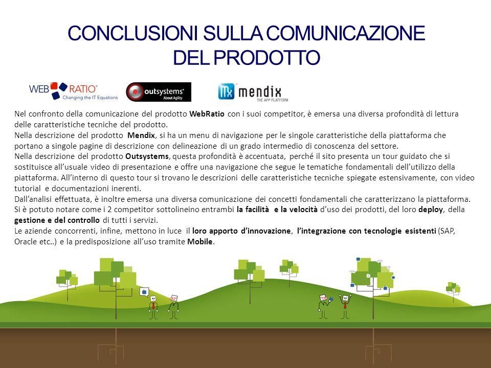 CONCLUSIONI SULLA COMUNICAZIONE DEL PRODOTTO