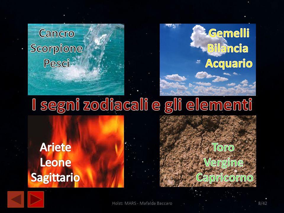 I segni zodiacali e gli elementi