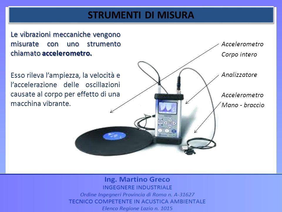 STRUMENTI DI MISURA Le vibrazioni meccaniche vengono misurate con uno strumento chiamato accelerometro.