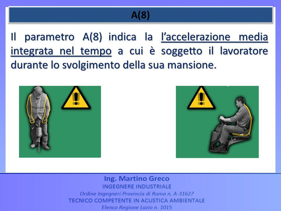A(8) Il parametro A(8) indica la l'accelerazione media integrata nel tempo a cui è soggetto il lavoratore durante lo svolgimento della sua mansione.