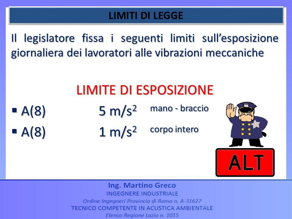 LIMITE DI ESPOSIZIONE A(8) 5 m/s2 mano - braccio