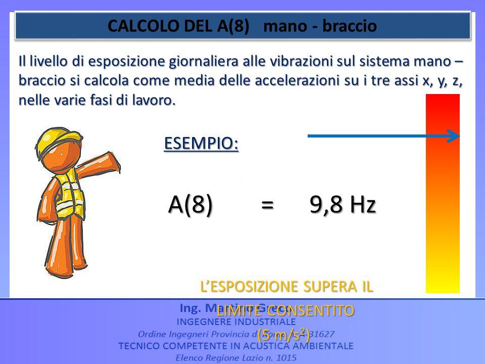 CALCOLO DEL A(8) mano - braccio