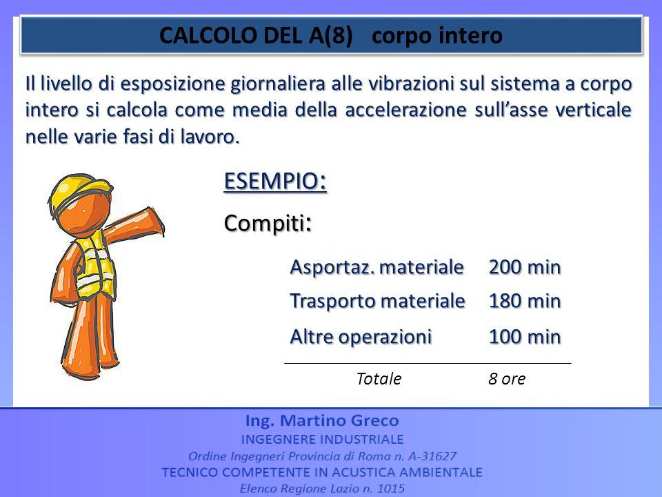 CALCOLO DEL A(8) corpo intero