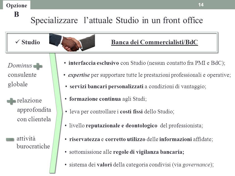 Banca dei Commercialisti/BdC
