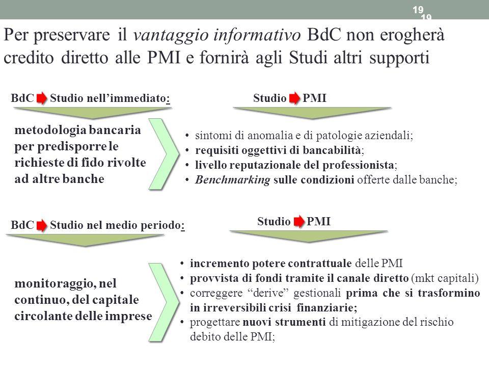 19 Per preservare il vantaggio informativo BdC non erogherà credito diretto alle PMI e fornirà agli Studi altri supporti.