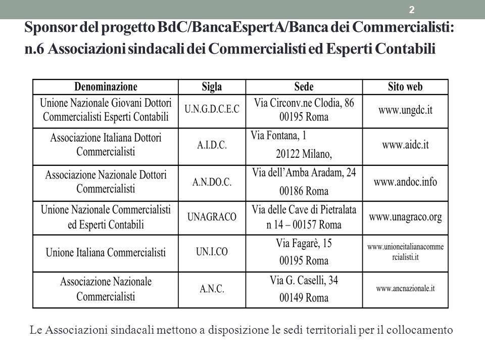 Sponsor del progetto BdC/BancaEspertA/Banca dei Commercialisti: n