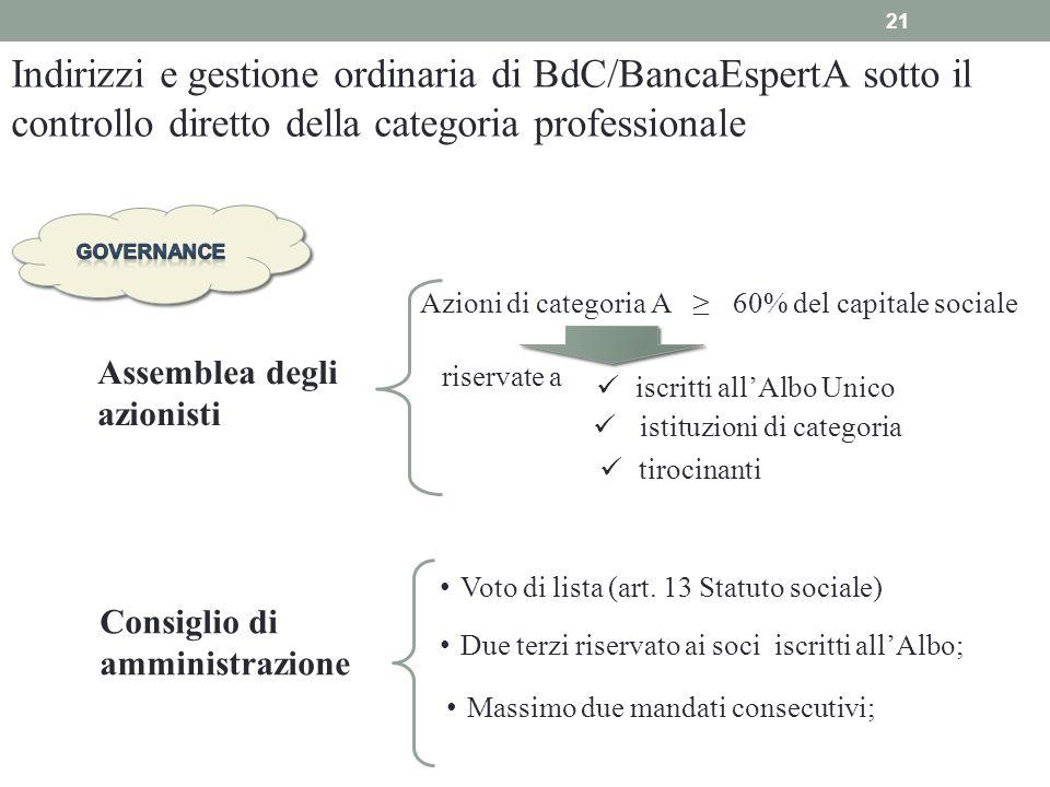 Indirizzi e gestione ordinaria di BdC/BancaEspertA sotto il controllo diretto della categoria professionale