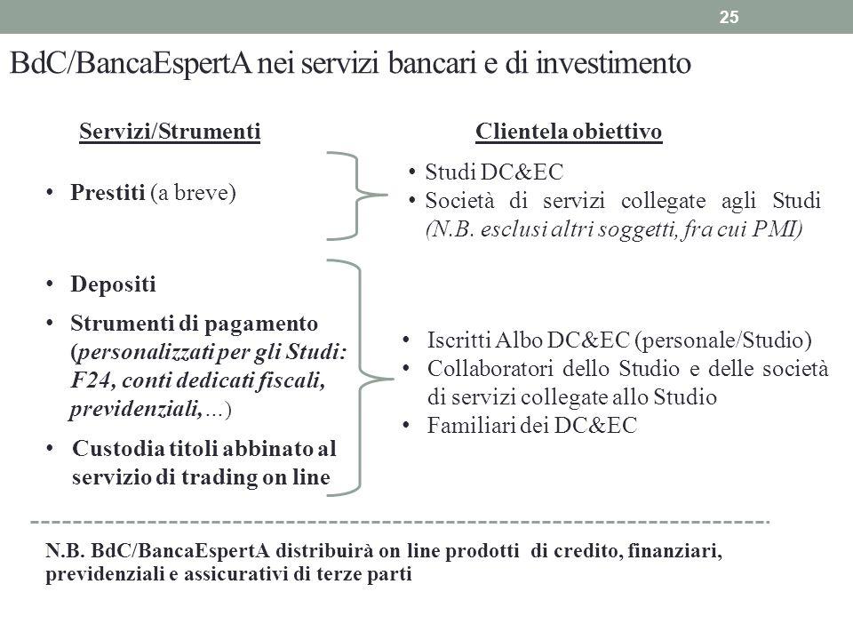 BdC/BancaEspertA nei servizi bancari e di investimento