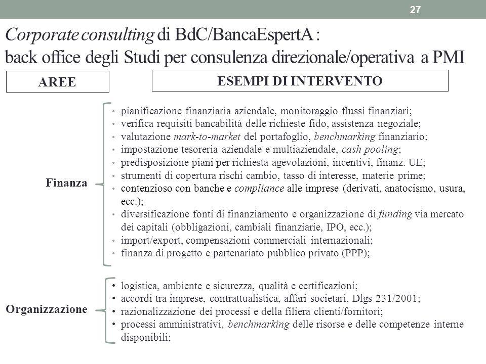 Corporate consulting di BdC/BancaEspertA : back office degli Studi per consulenza direzionale/operativa a PMI