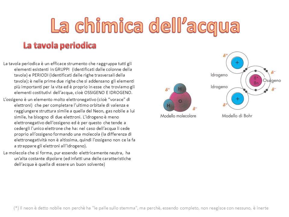 La chimica dell'acqua La tavola periodica