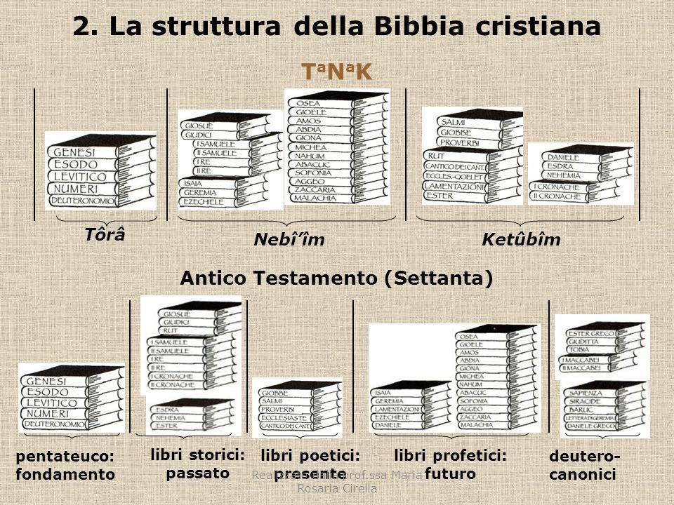2. La struttura della Bibbia cristiana