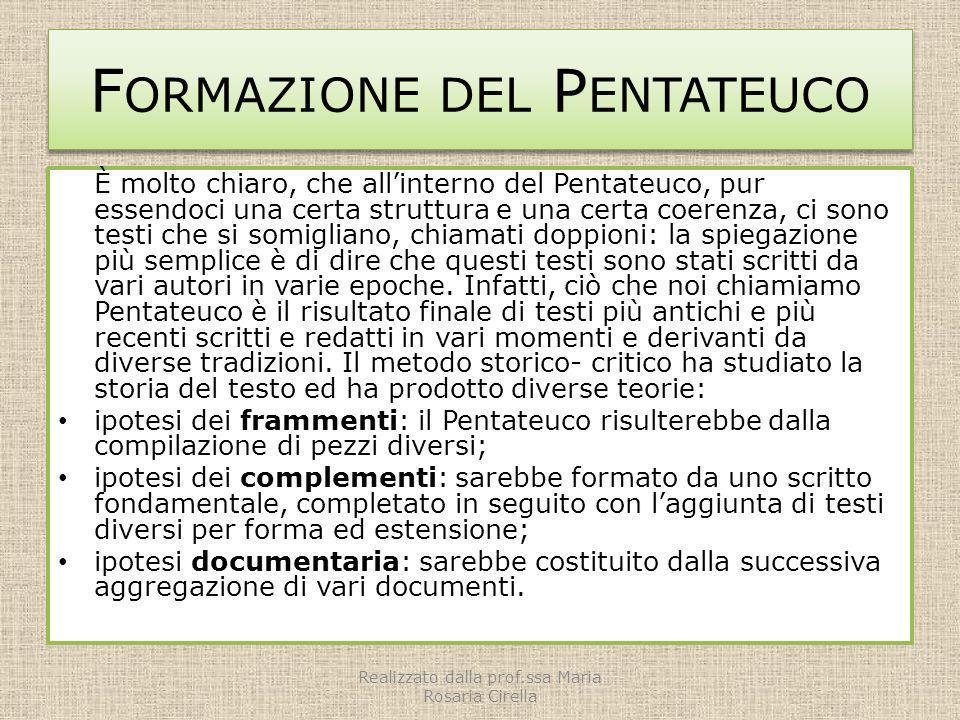 Formazione del Pentateuco