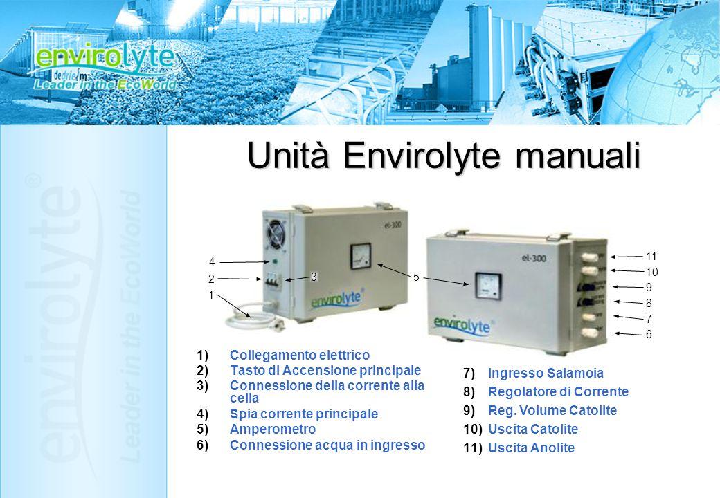 Unità Envirolyte manuali