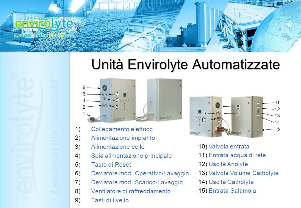 Unità Envirolyte Automatizzate