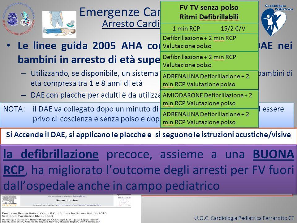 Emergenze Cardiologiche Arresto Cardiaco DAE