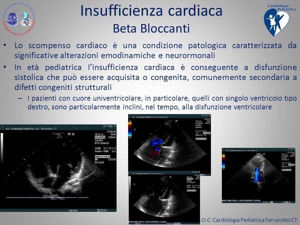 Insufficienza cardiaca Beta Bloccanti