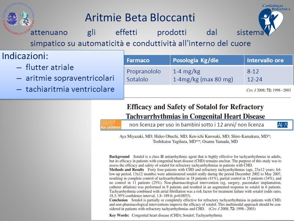 Aritmie Beta Bloccanti