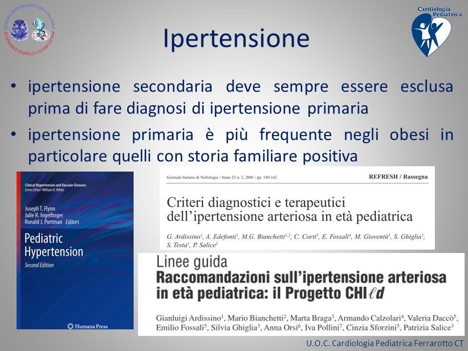 Ipertensione ipertensione secondaria deve sempre essere esclusa prima di fare diagnosi di ipertensione primaria.