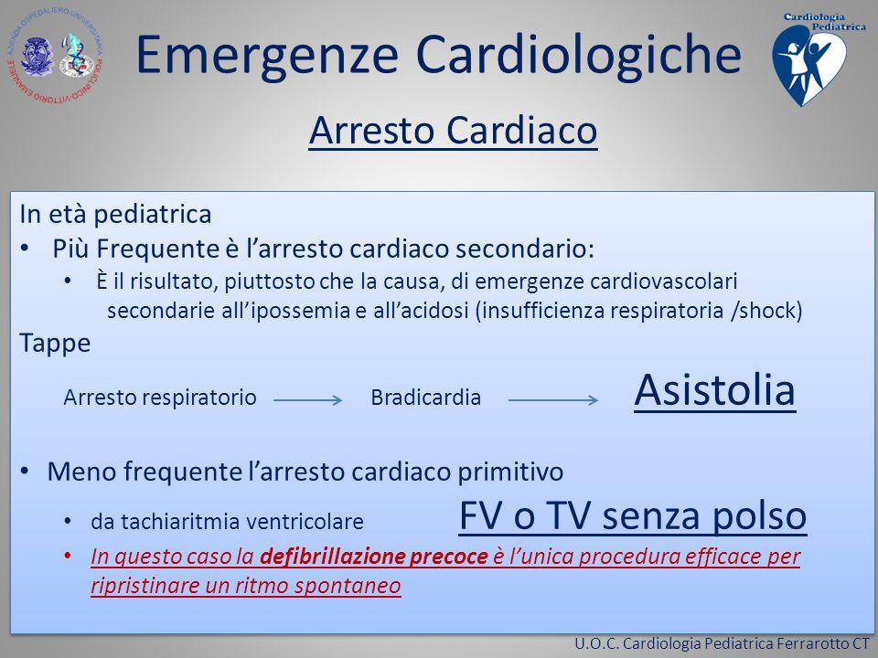 Emergenze Cardiologiche