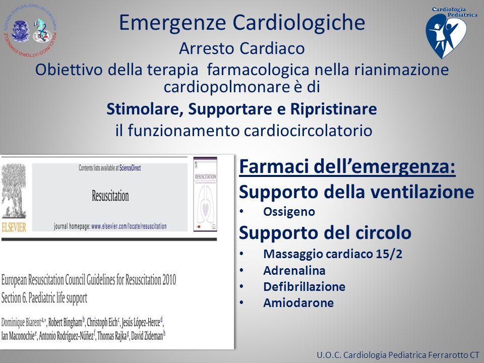 Emergenze Cardiologiche Arresto Cardiaco