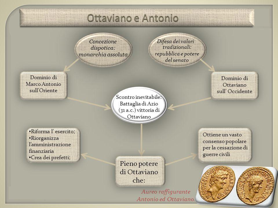 . Ottaviano e Antonio Pieno potere di Ottaviano che: