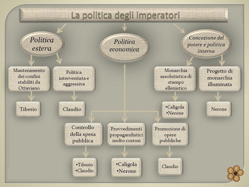La politica degli imperatori