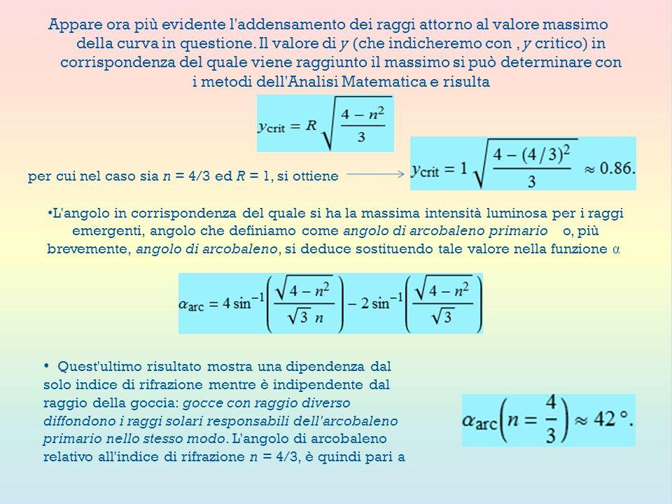 Appare ora più evidente l addensamento dei raggi attorno al valore massimo della curva in questione. Il valore di y (che indicheremo con , y critico) in corrispondenza del quale viene raggiunto il massimo si può determinare con i metodi dell Analisi Matematica e risulta